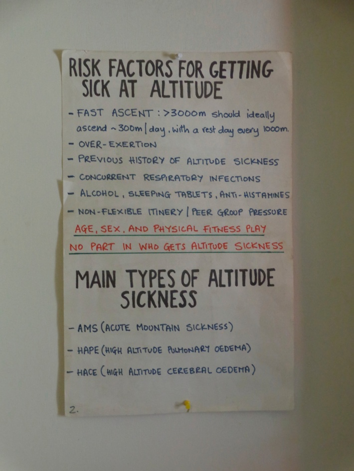 Risk factors for Acute Mountain Sickness